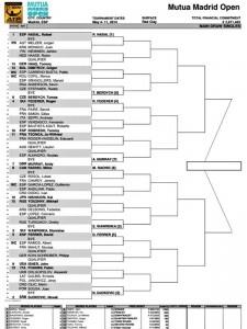 Tableau complet ATP Madrid 2014